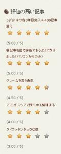 評価の高い記事TOP5